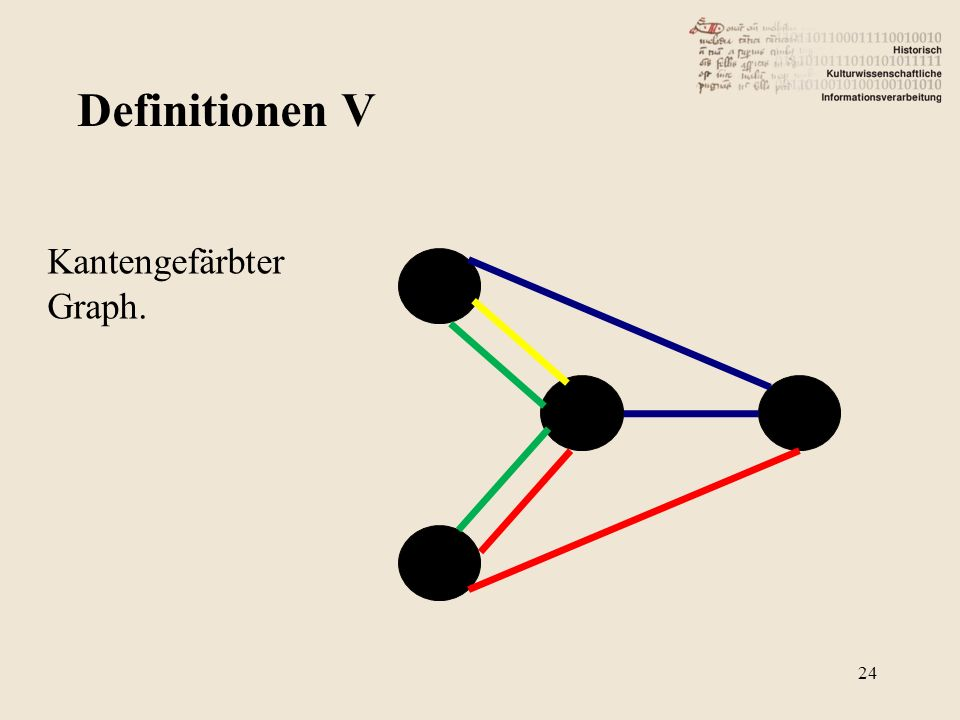 Definitionen V Kantengefärbter Graph.