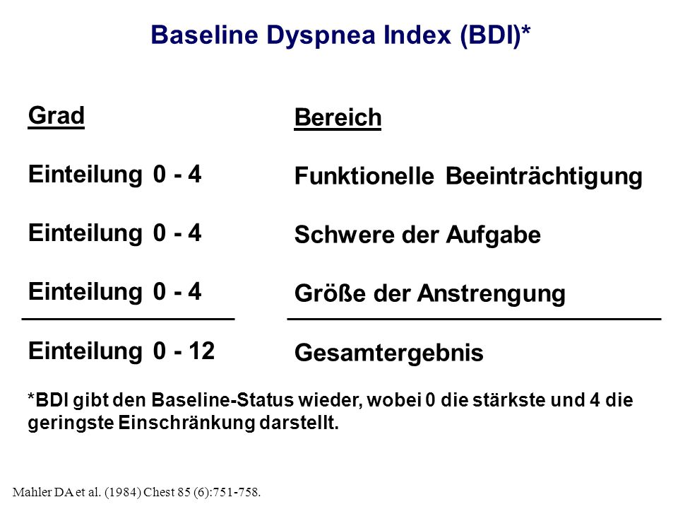 Baseline Dyspnea Index (BDI)*