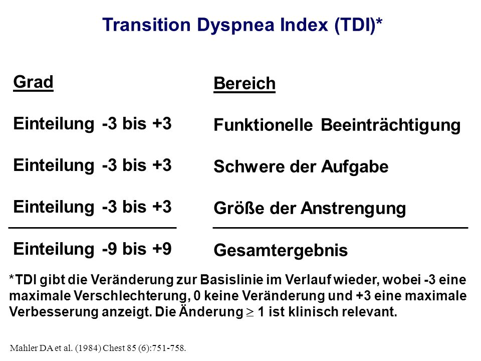 Transition Dyspnea Index (TDI)*