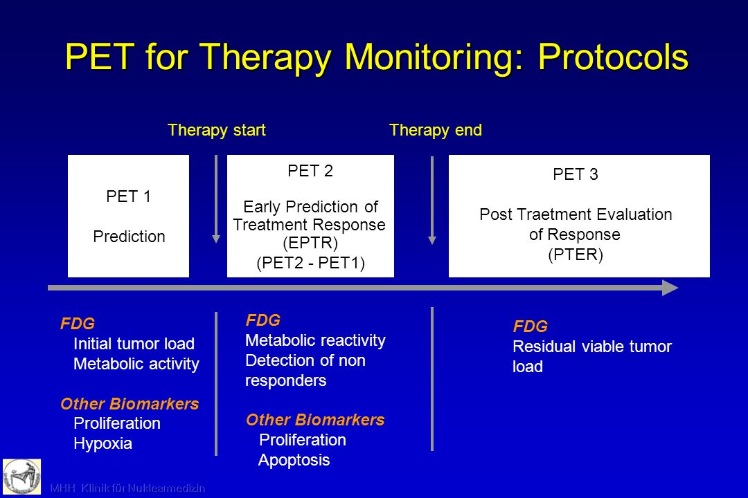 PET for Therapy Monitoring: Protocols
