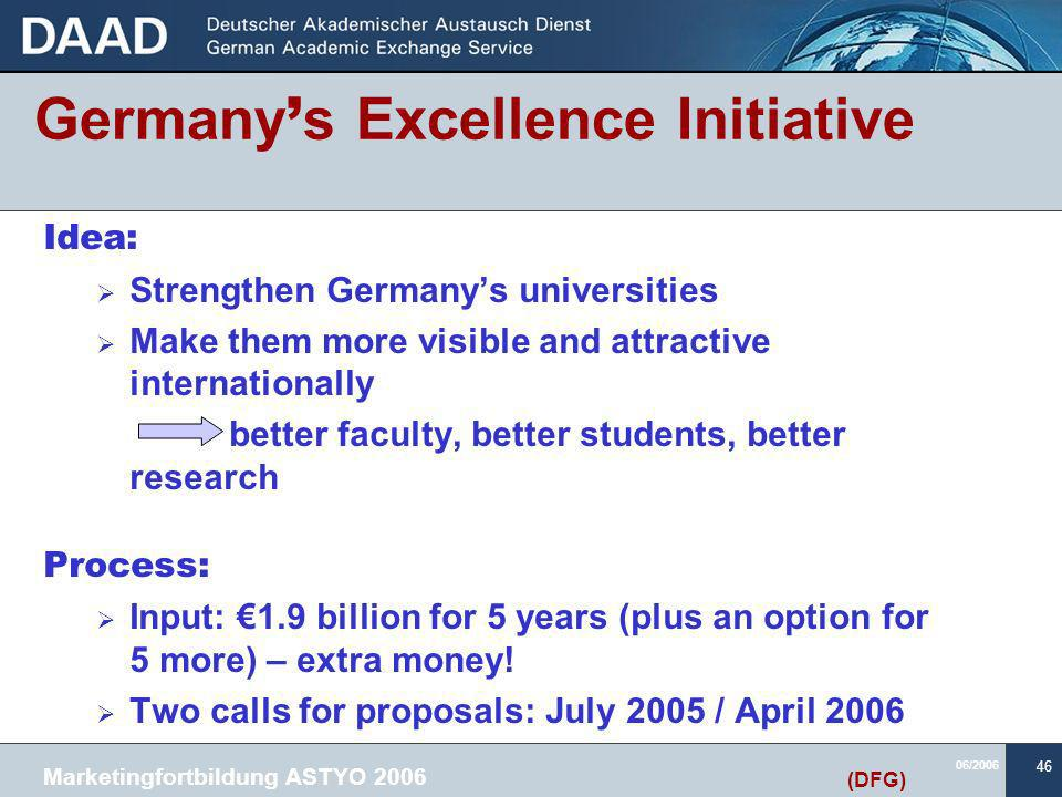 Germany's Excellence Initiative