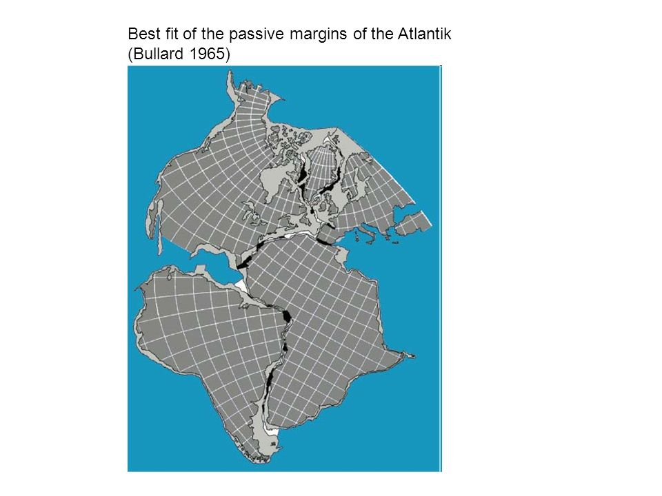 Best fit of the passive margins of the Atlantik