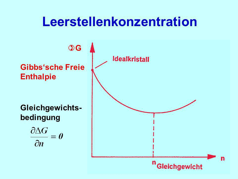 Leerstellenkonzentration