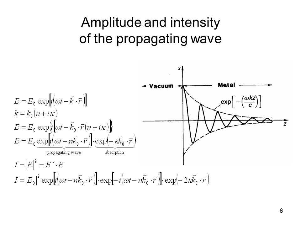 Amplitude and intensity of the propagating wave