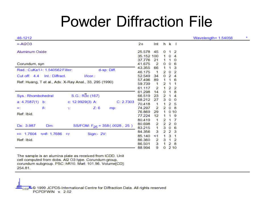 Powder Diffraction File