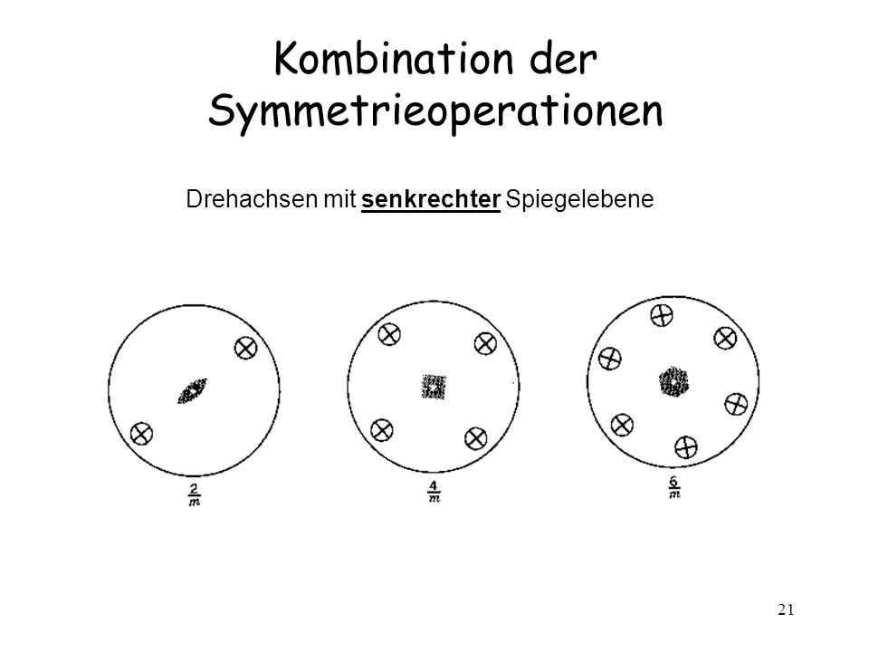 Kombination der Symmetrieoperationen