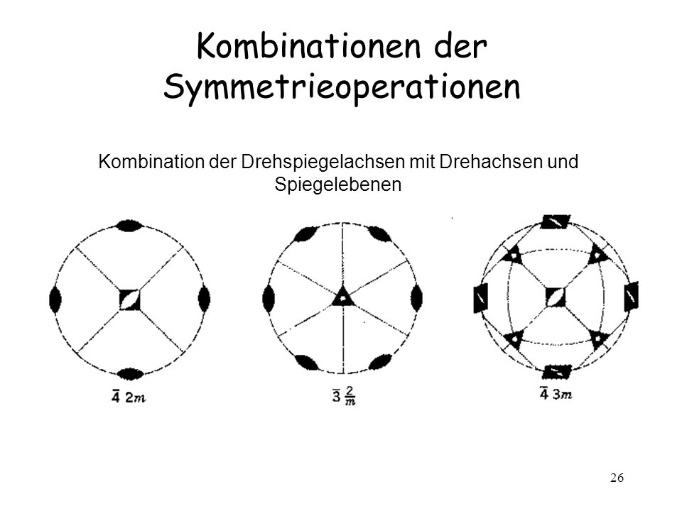 Kombinationen der Symmetrieoperationen