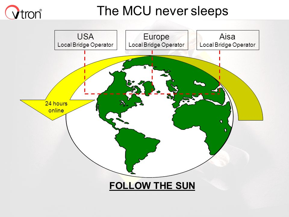 The MCU never sleeps FOLLOW THE SUN USA Europe Aisa
