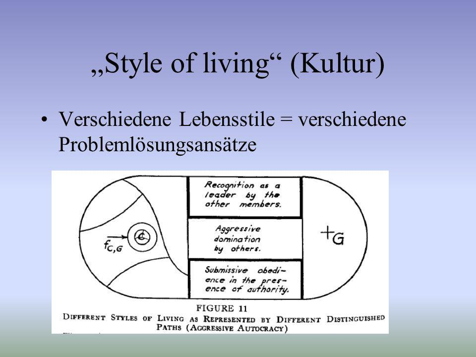 """Style of living (Kultur)"