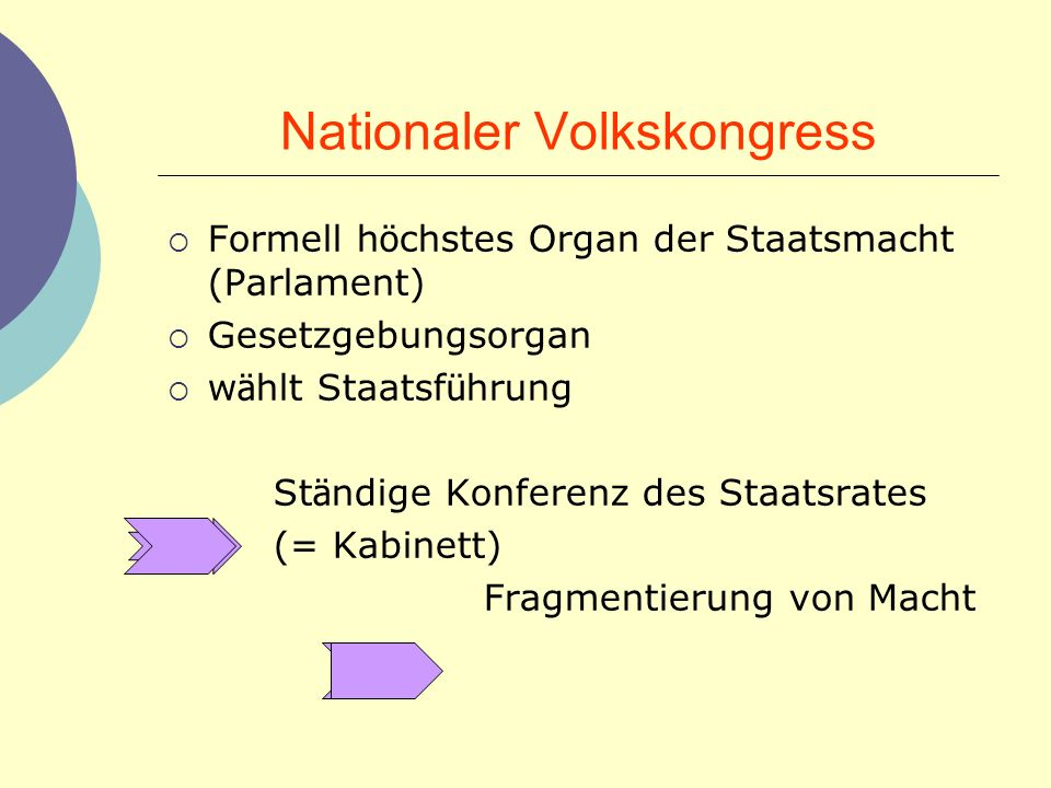 Nationaler Volkskongress