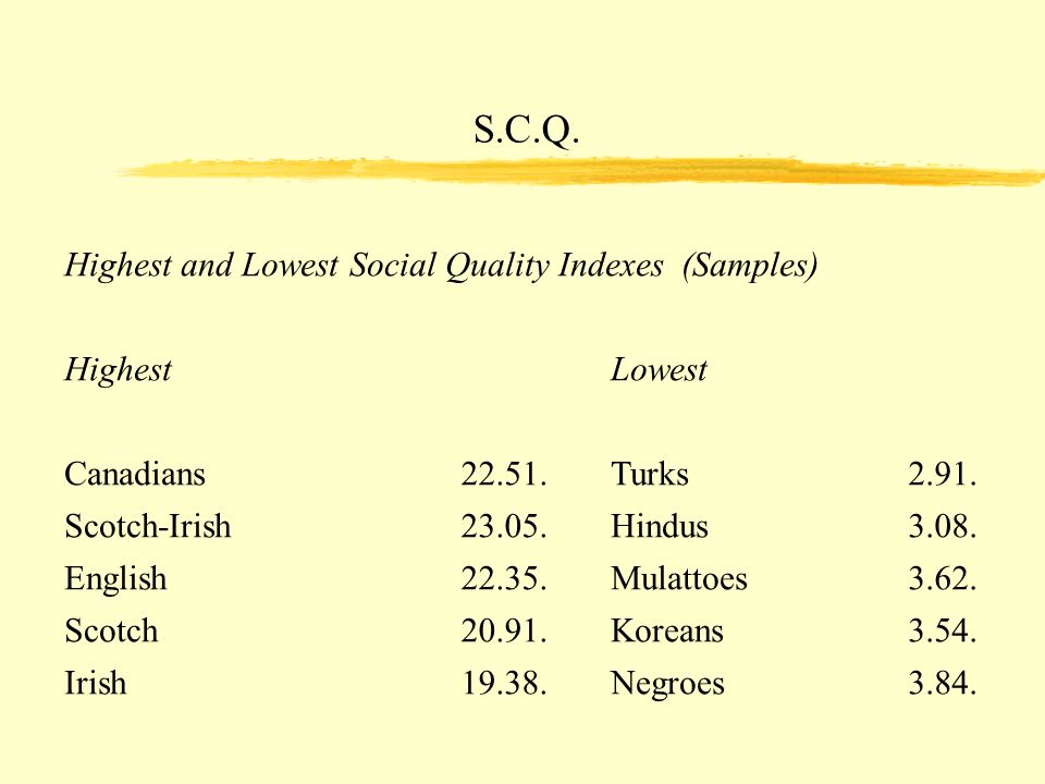 S.C.Q. Highest and Lowest Social Quality Indexes (Samples) Highest