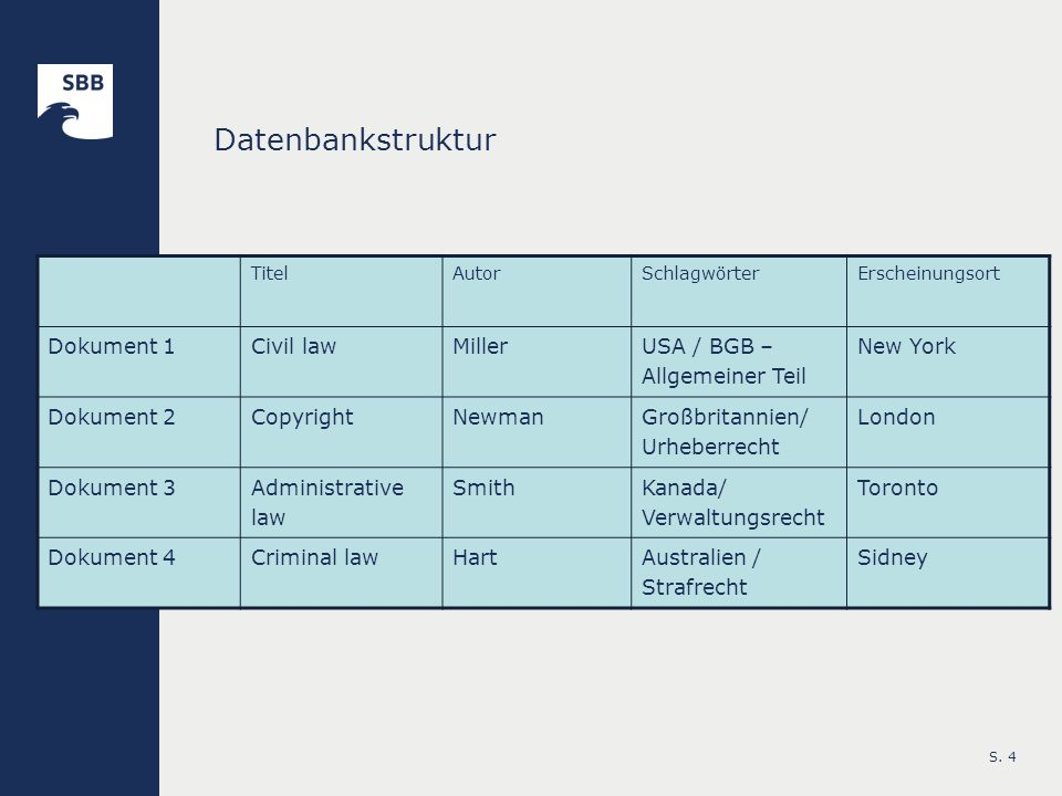 Datenbankstruktur Dokument 1 Civil law Miller