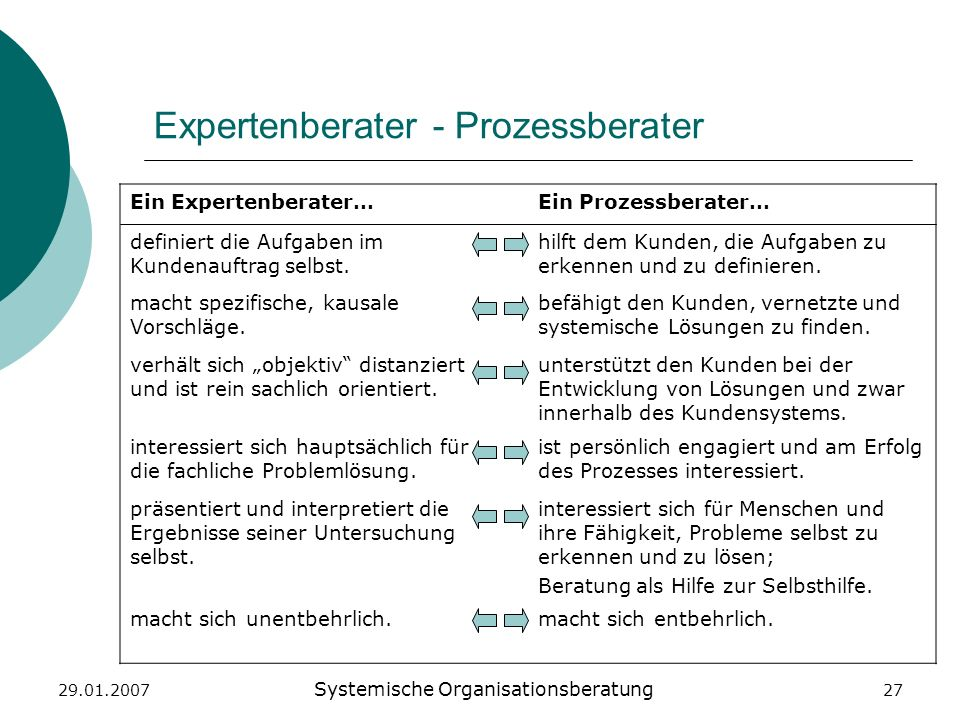 Expertenberater - Prozessberater