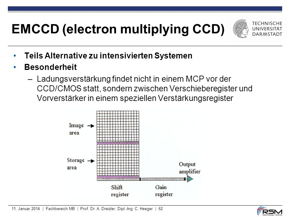 EMCCD (electron multiplying CCD)
