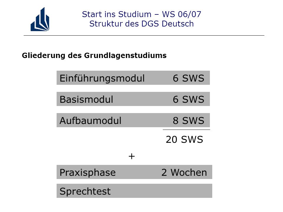 Start ins Studium – WS 06/07 Struktur des DGS Deutsch