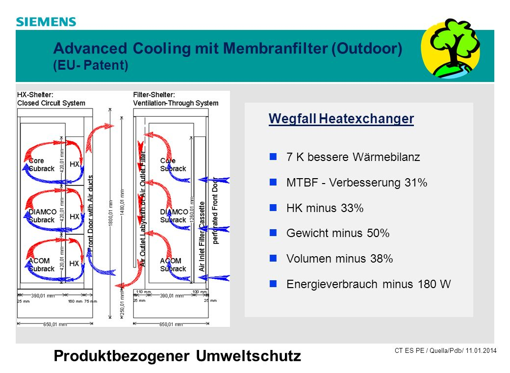 Advanced Cooling mit Membranfilter (Outdoor)
