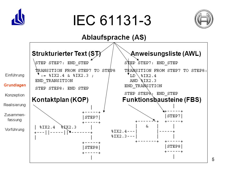 IEC 61131-3 Ablaufsprache (AS) Strukturierter Text (ST)