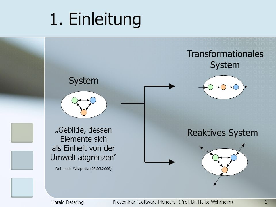 1. Einleitung Transformationales System System Reaktives System