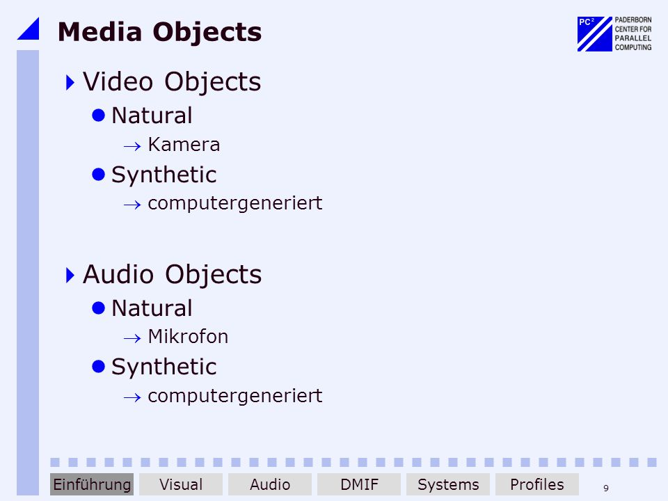 Media Objects Video Objects Audio Objects Natural Synthetic Kamera