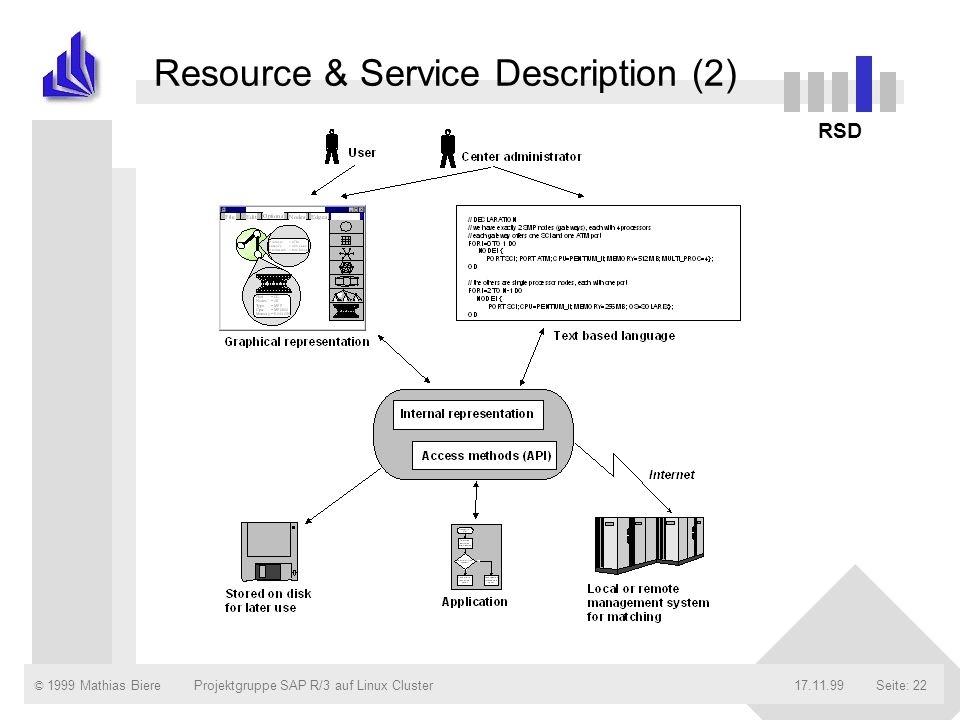 Resource & Service Description (2)