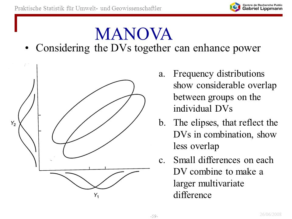 MANOVA Considering the DVs together can enhance power