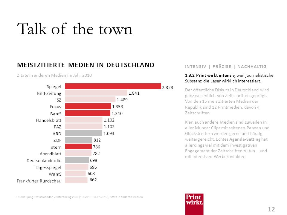 Talk of the town MEISTZITIERTE MEDIEN IN DEUTSCHLAND