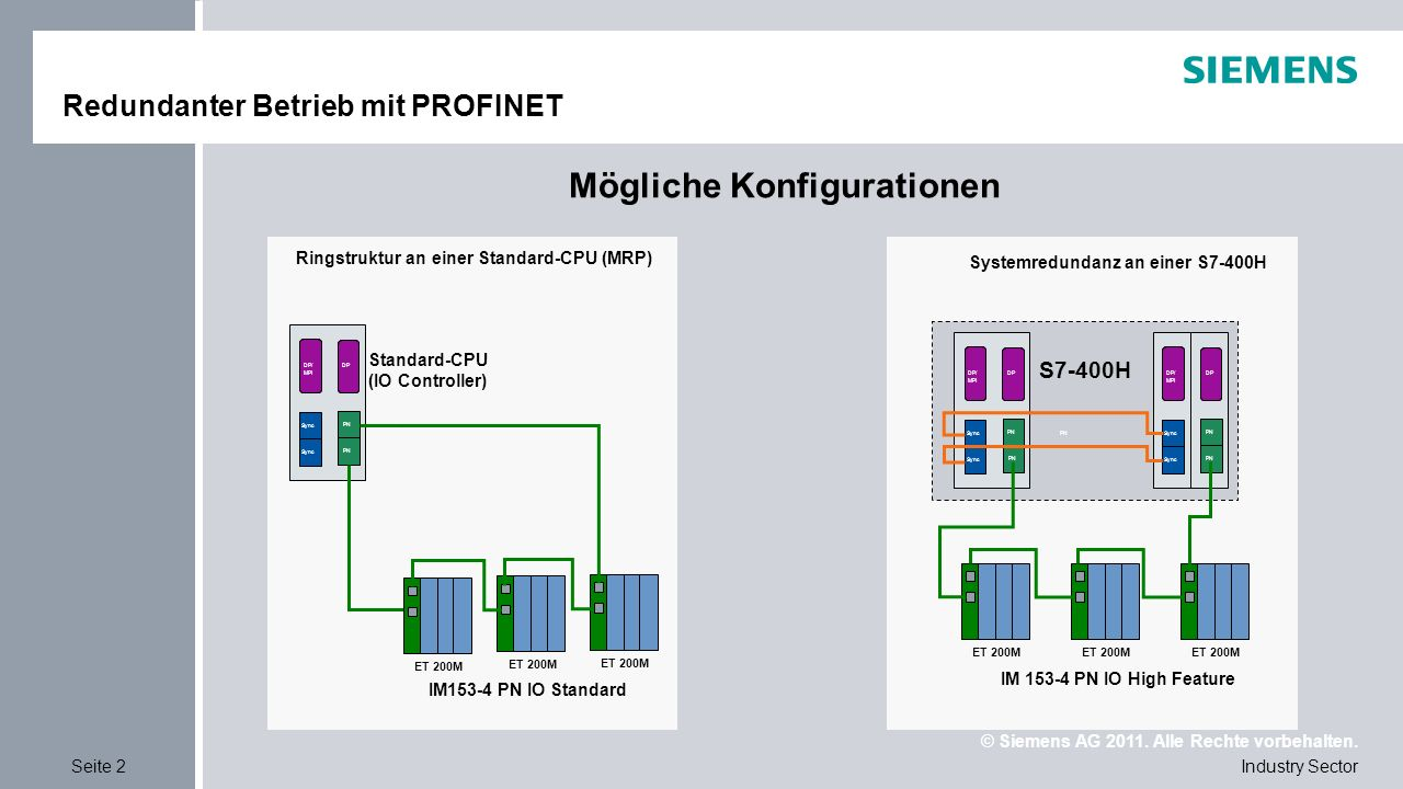 Redundanter Betrieb mit PROFINET