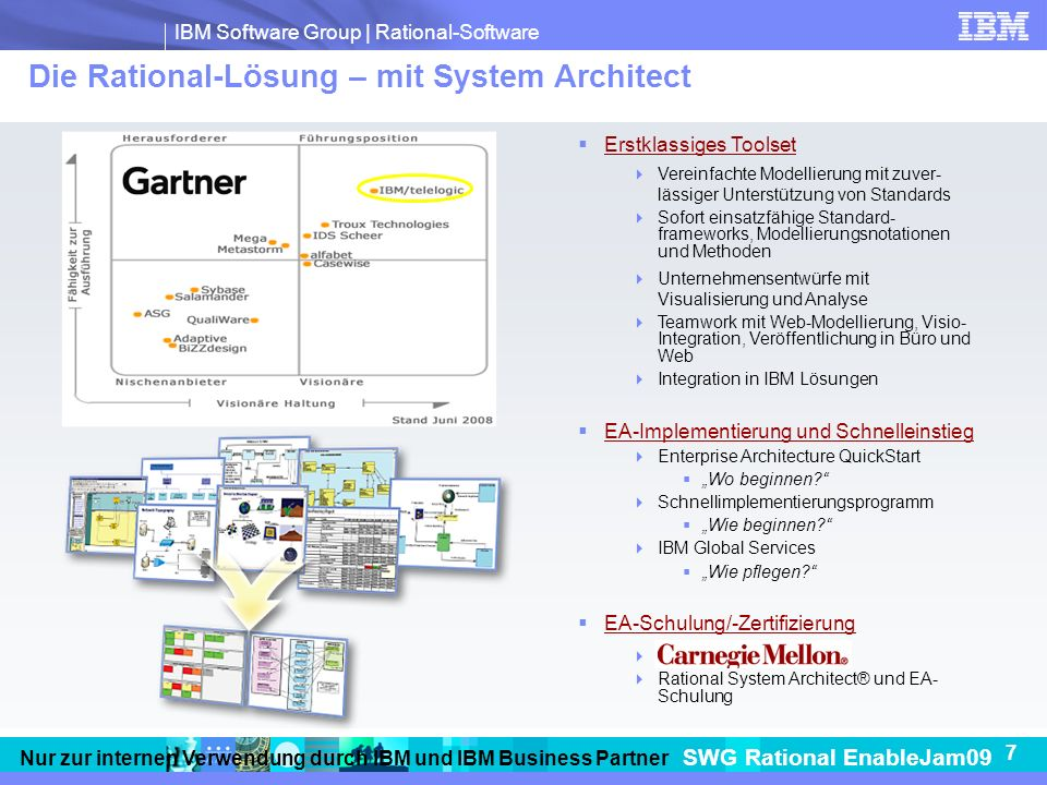 Die Rational-Lösung – mit System Architect