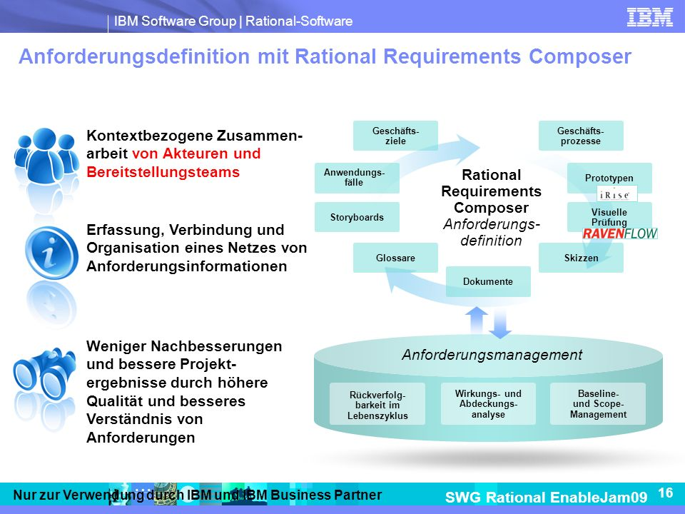 Anforderungsdefinition mit Rational Requirements Composer