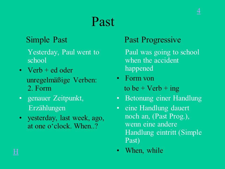 Simple Past Or Past Progressive English Tense Comparison
