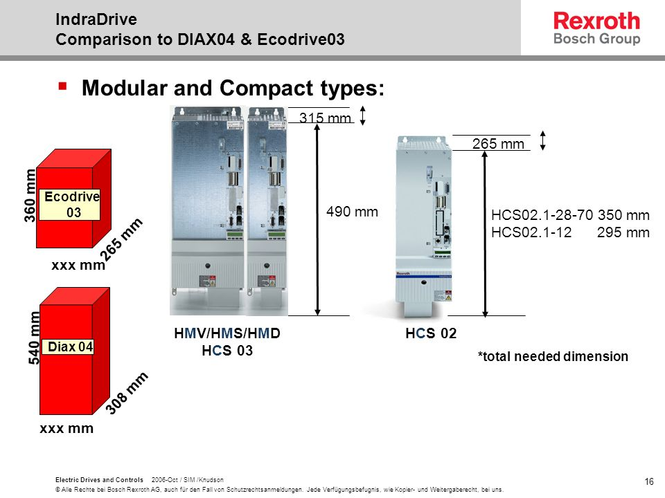 IndraDrive Comparison to DIAX04 & Ecodrive03
