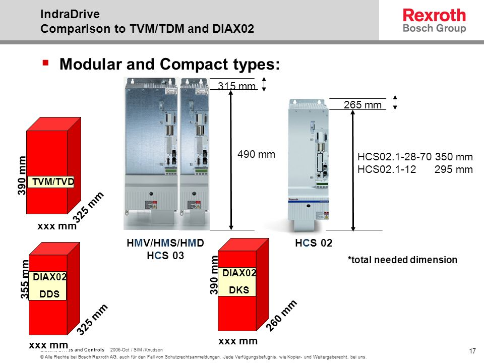IndraDrive Comparison to TVM/TDM and DIAX02