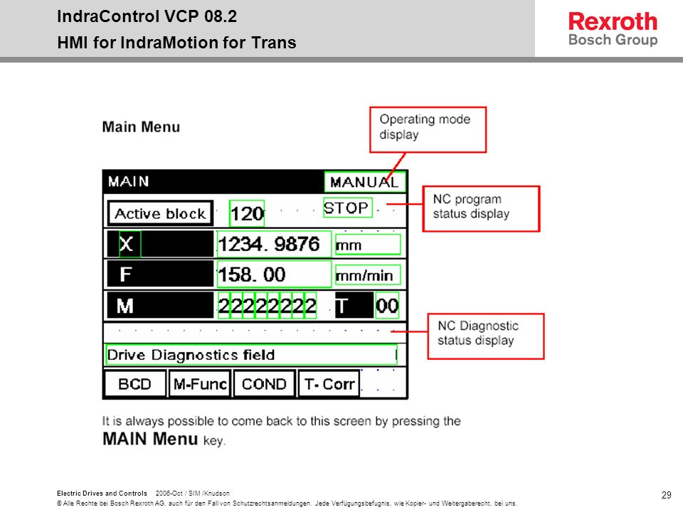 IndraControl VCP 08.2 HMI for IndraMotion for Trans