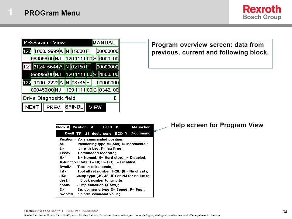PROGram Menu 1. Program overview screen: data from previous, current and following block. Help screen for Program View.