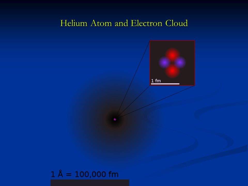 Helium Atom and Electron Cloud