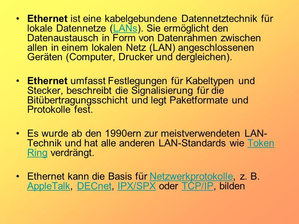 Netzwerke im Dialogmarketing - ppt video online herunterladen