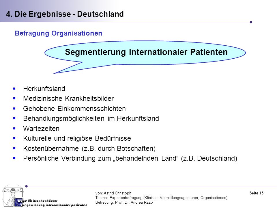 Segmentierung internationaler Patienten