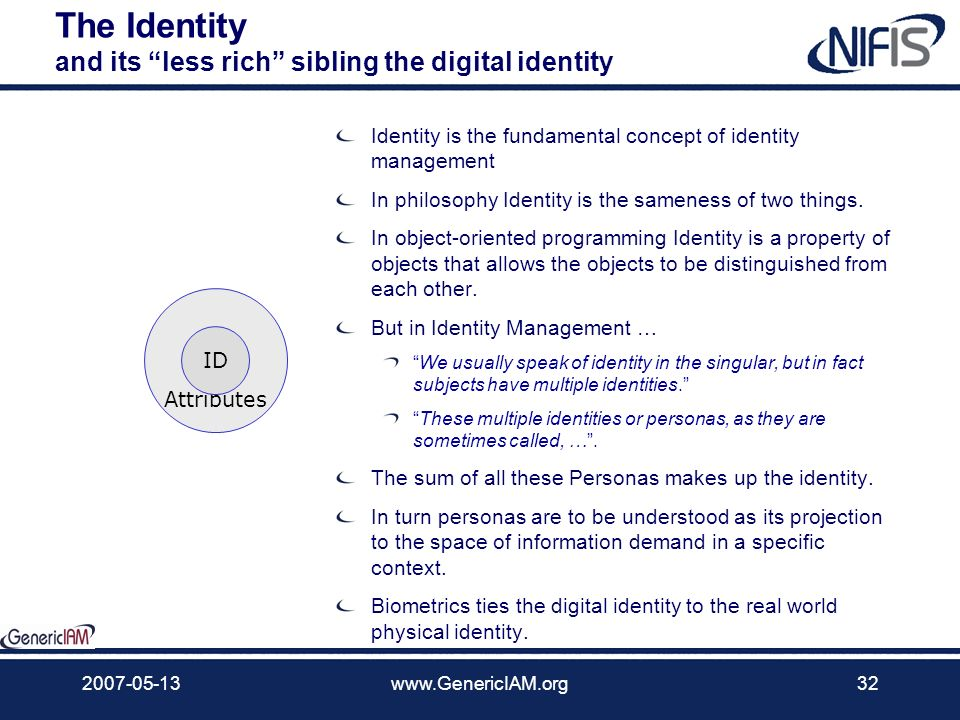 The Identity and its less rich sibling the digital identity