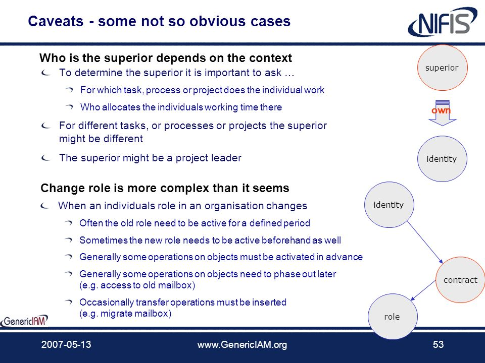 Caveats - some not so obvious cases