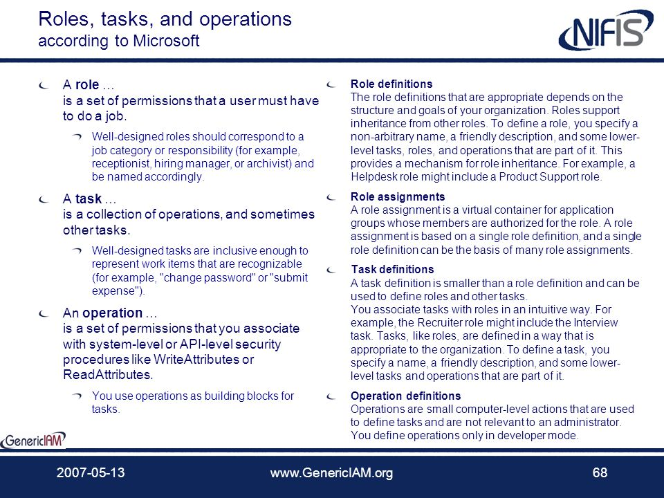 Roles, tasks, and operations according to Microsoft