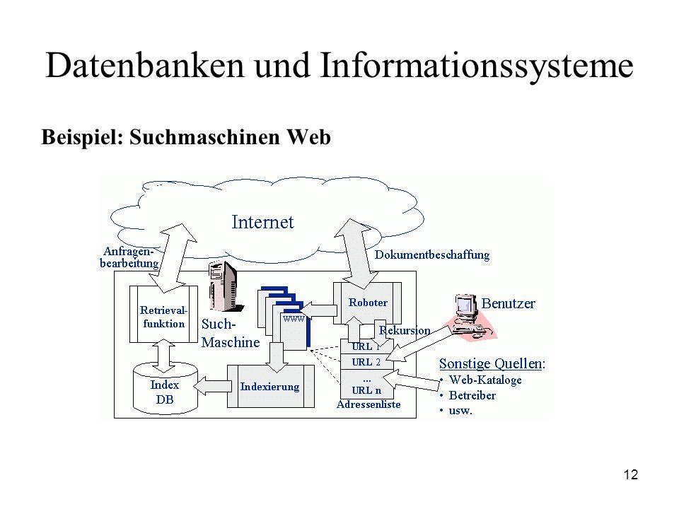 datenbanken und informationssysteme - Ema Anfrage Muster