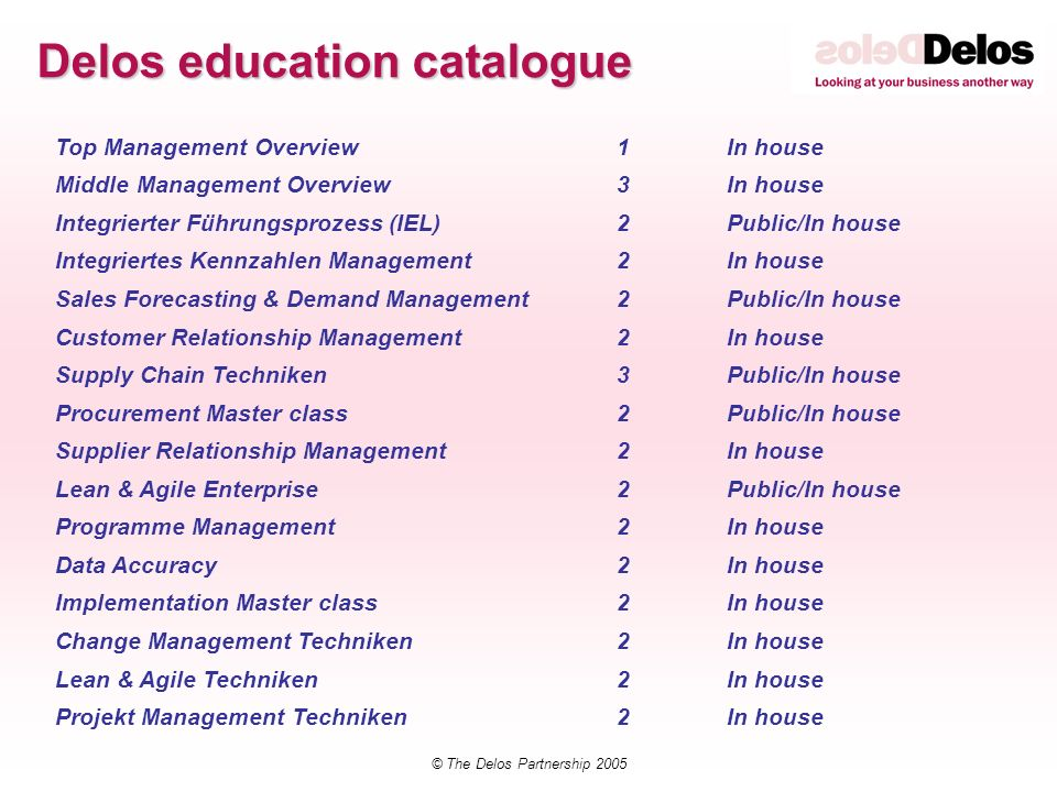 Delos education catalogue