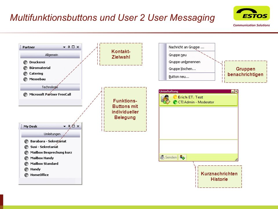 Multifunktionsbuttons und User 2 User Messaging