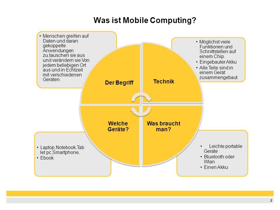 Was ist Mobile Computing