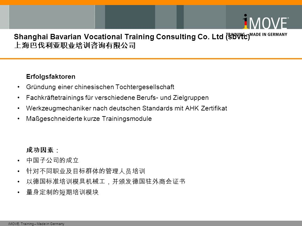 Shanghai Bavarian Vocational Training Consulting Co