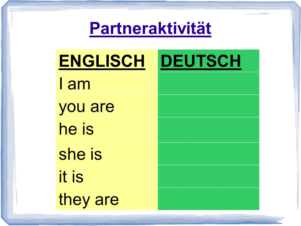 Partneraktivität ENGLISCH DEUTSCH I am you are he is she is it is they are