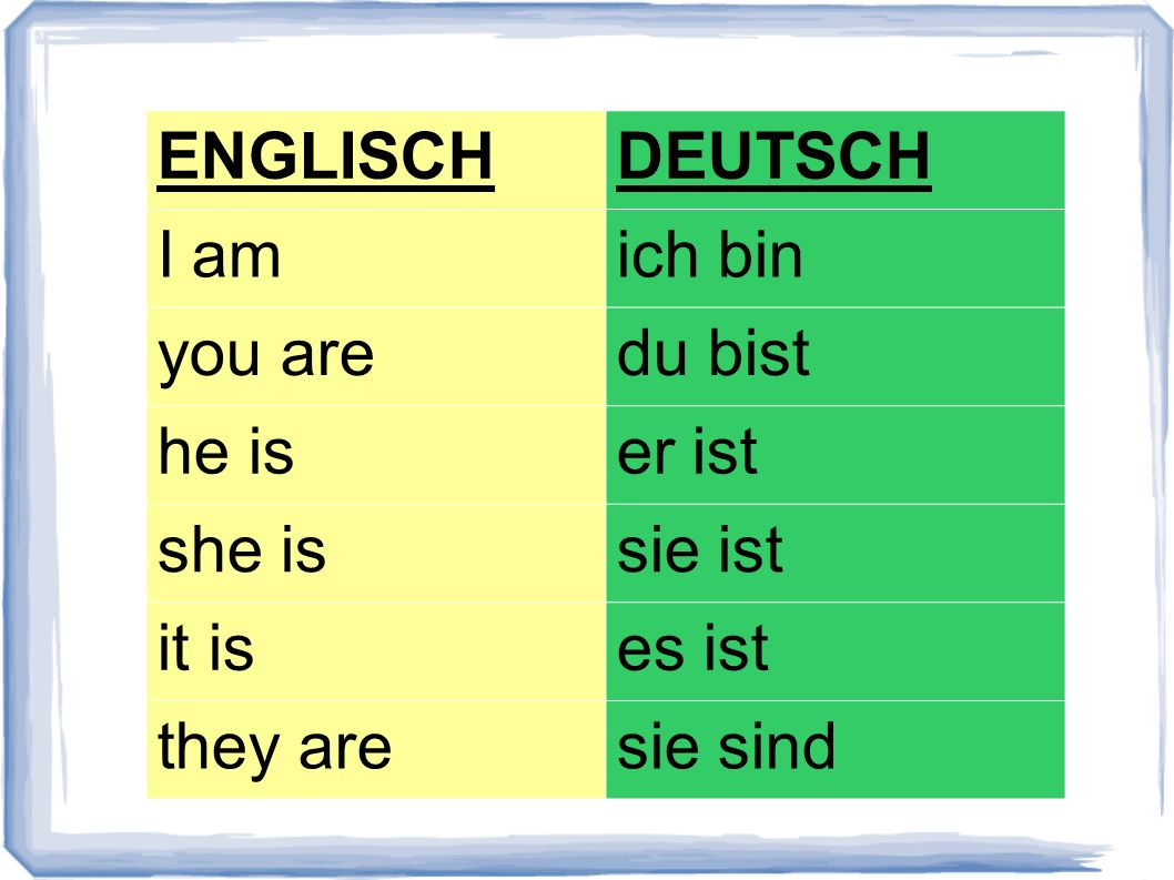 ENGLISCH DEUTSCH. I am. ich bin. you are. du bist. he is. er ist. she is. sie ist. it is. es ist.