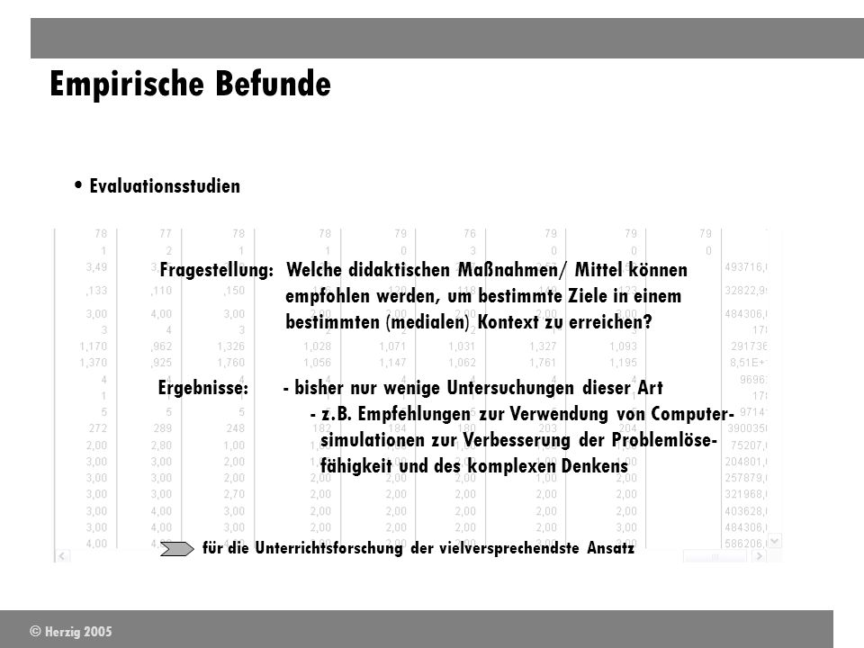 Empirische Befunde Evaluationsstudien
