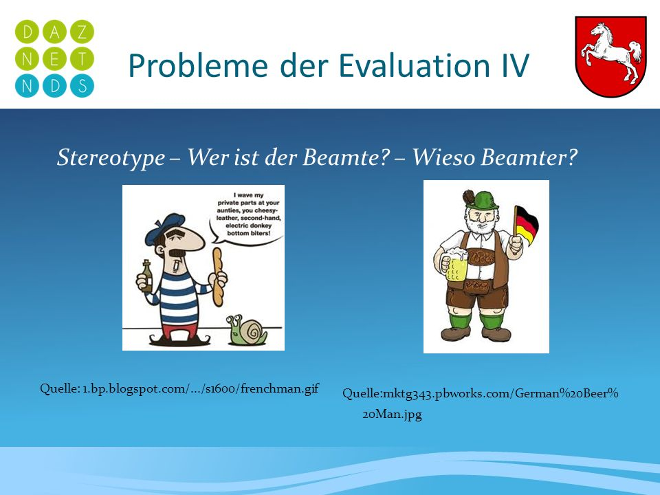 Probleme der Evaluation IV