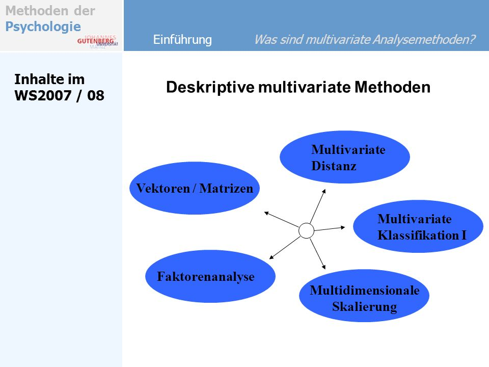 Deskriptive multivariate Methoden